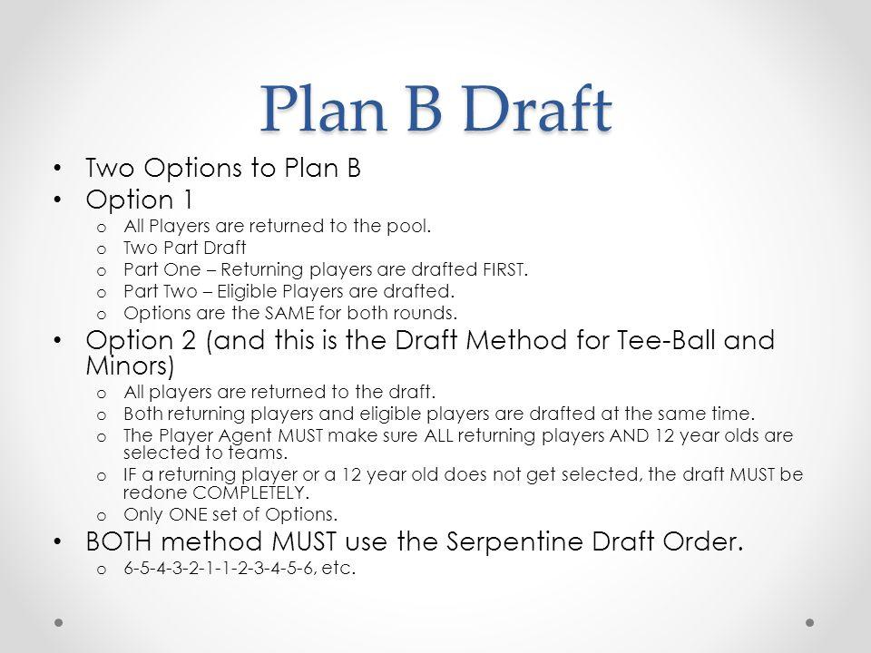 Plan B Draft Example: 6 team league, 29 players returning.