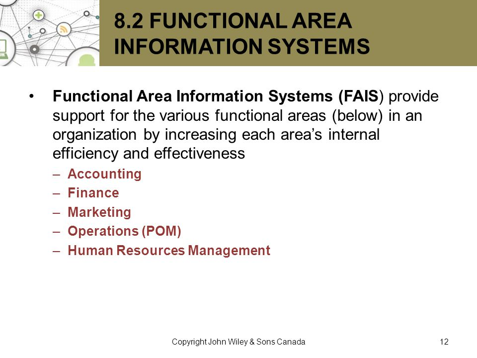 8.2 FUNCTIONAL AREA INFORMATION SYSTEMS Functional Area Information Systems (FAIS) provide support for the various functional areas (below) in an orga