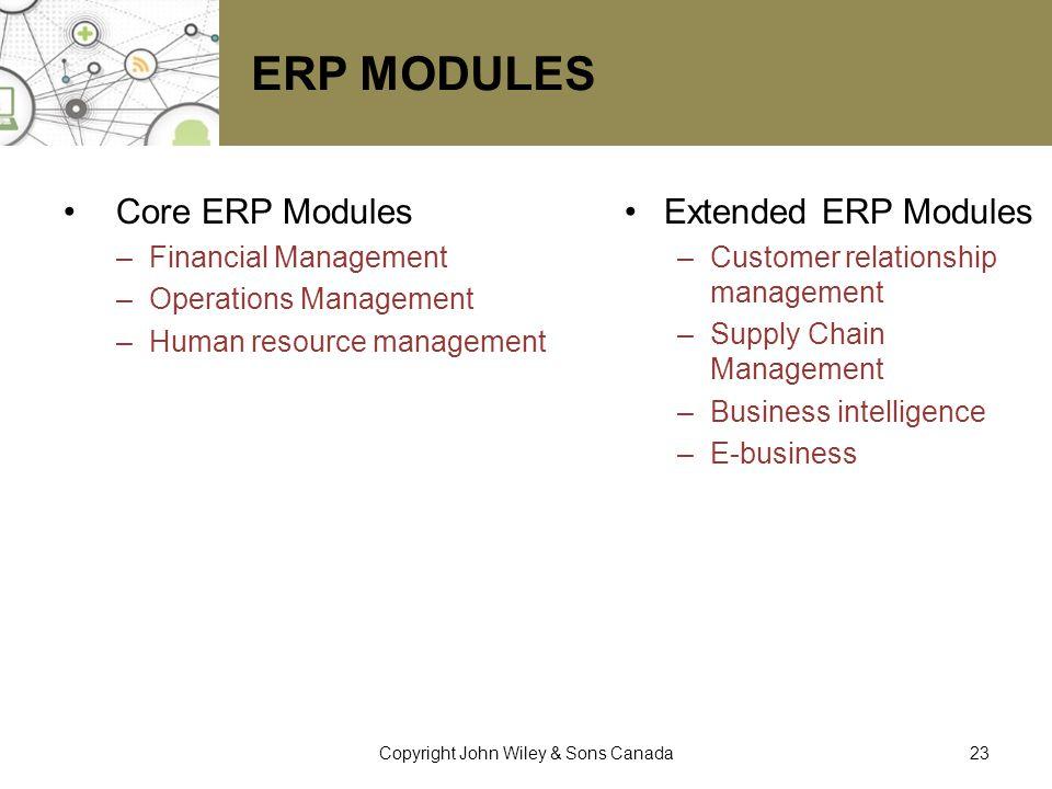 ERP MODULES Core ERP Modules –Financial Management –Operations Management –Human resource management Extended ERP Modules –Customer relationship manag