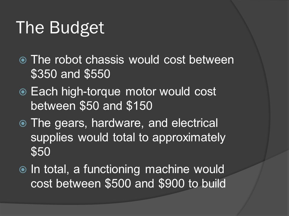 The Budget  This budget made self-funding the project entirely unfeasible  I was then forced to reevaluate my Senior Design Project