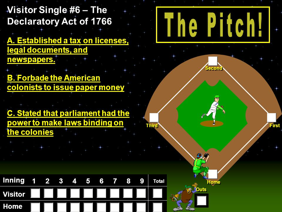Visitor Home Inning 123456789 Total Home First Third Second Outs Visitor Single #5 – The British response to the American claim of no taxation without representation was that A.