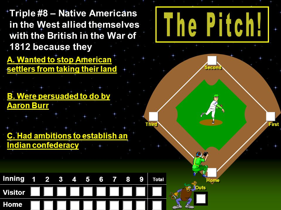 Visitor Home Inning 123456789 Total Home First Third Second Outs Triple #7 – The Treaty of 1818 with England C.