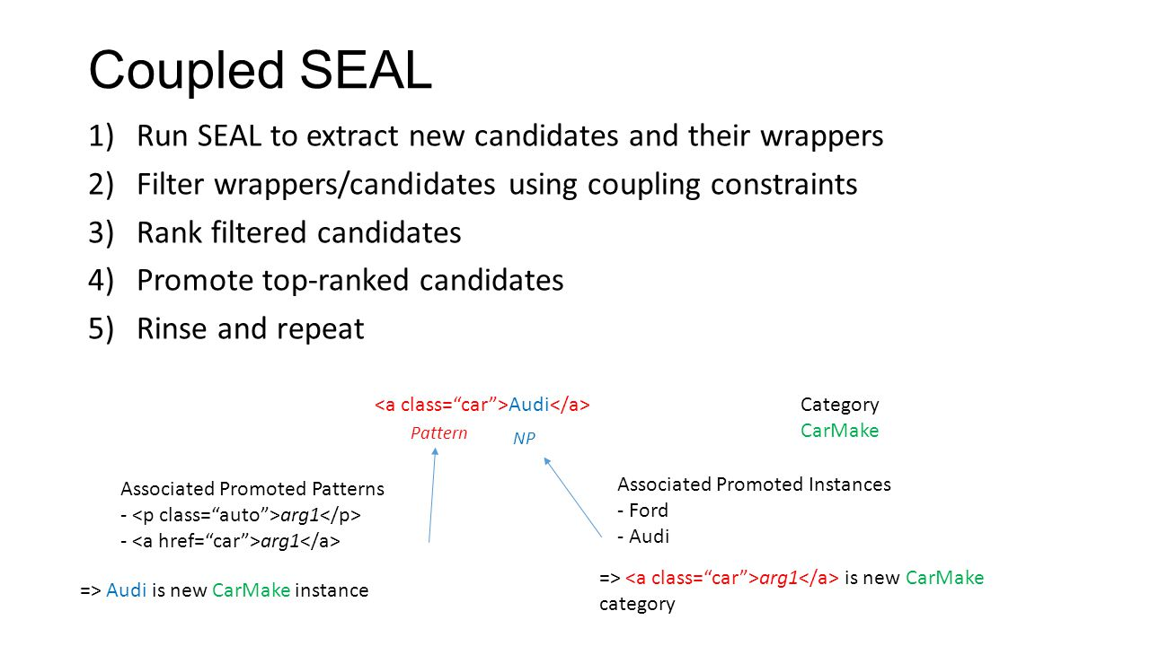 Coupled SEAL 1)Run SEAL to extract new candidates and their wrappers 2)Filter wrappers/candidates using coupling constraints 3)Rank filtered candidates 4)Promote top-ranked candidates 5)Rinse and repeat Audi NP Pattern Category CarMake Associated Promoted Patterns - arg1 Associated Promoted Instances - Ford - Audi => arg1 is new CarMake category => Audi is new CarMake instance
