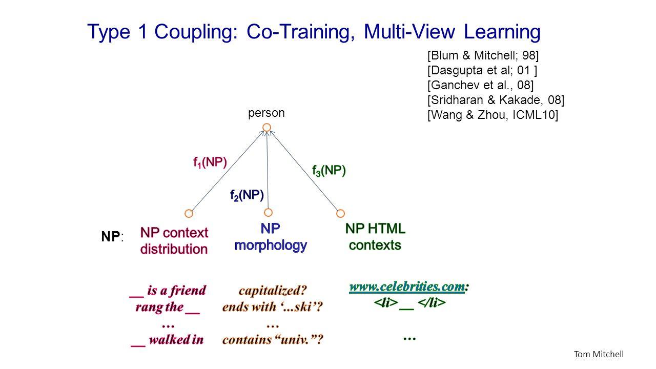 NP: person Type 1 Coupling: Co-Training, Multi-View Learning [Blum & Mitchell; 98] [Dasgupta et al; 01 ] [Ganchev et al., 08] [Sridharan & Kakade, 08] [Wang & Zhou, ICML10] Tom Mitchell