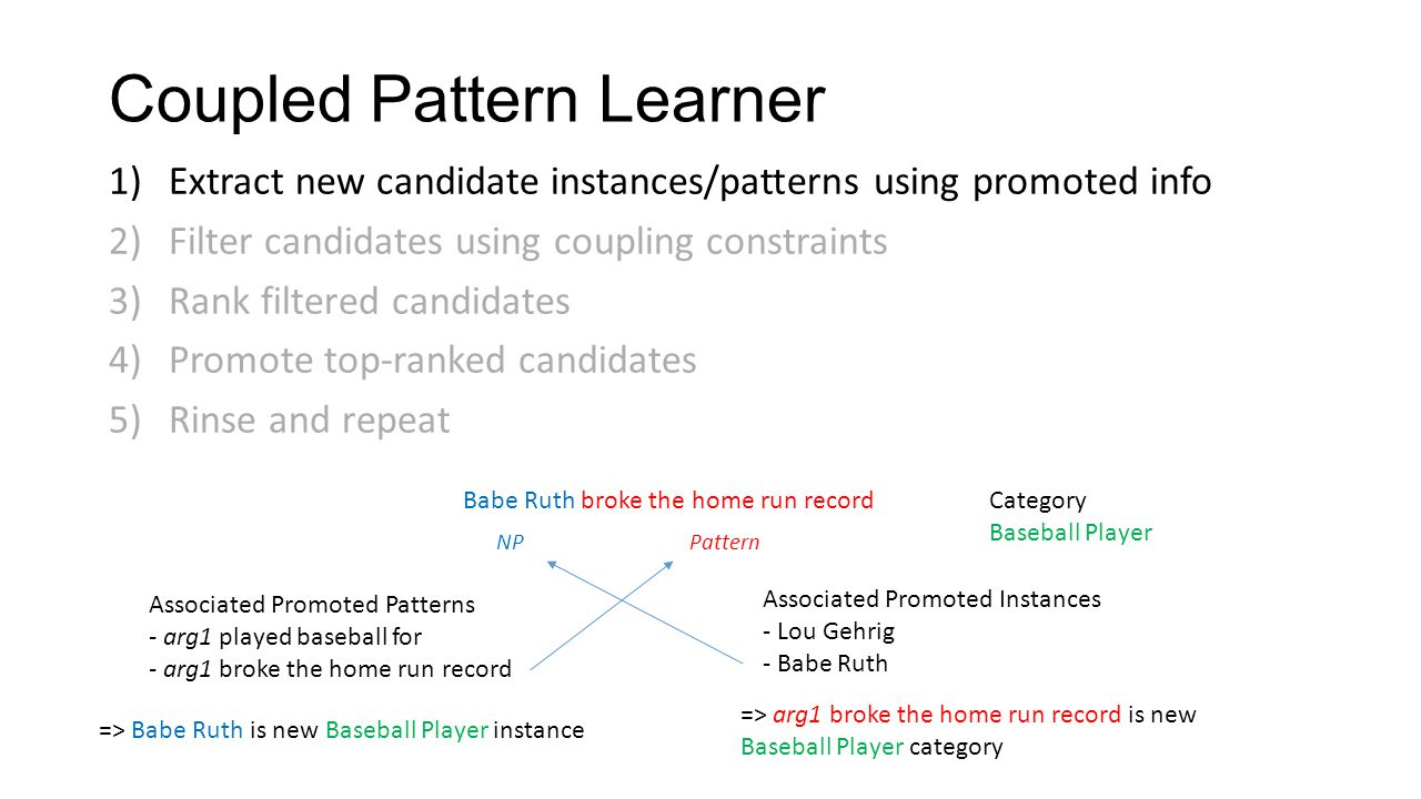 Coupled Pattern Learner 1)Extract new candidate instances/patterns using promoted info 2)Filter candidates using coupling constraints 3)Rank filtered candidates 4)Promote top-ranked candidates 5)Rinse and repeat Category Baseball Player Candidate Instance Sears Tower Sears Tower is promoted instance of Building Building != Baseball Player => Sears Tower != Baseball Player