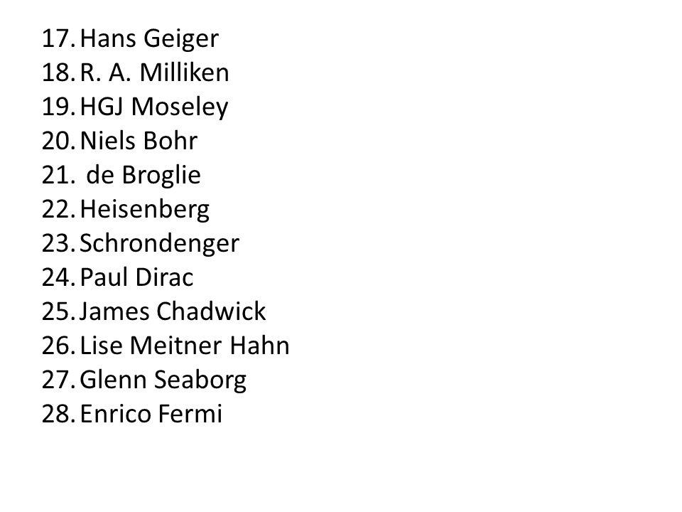 17.Hans Geiger 18.R. A. Milliken 19.HGJ Moseley 20.Niels Bohr 21.