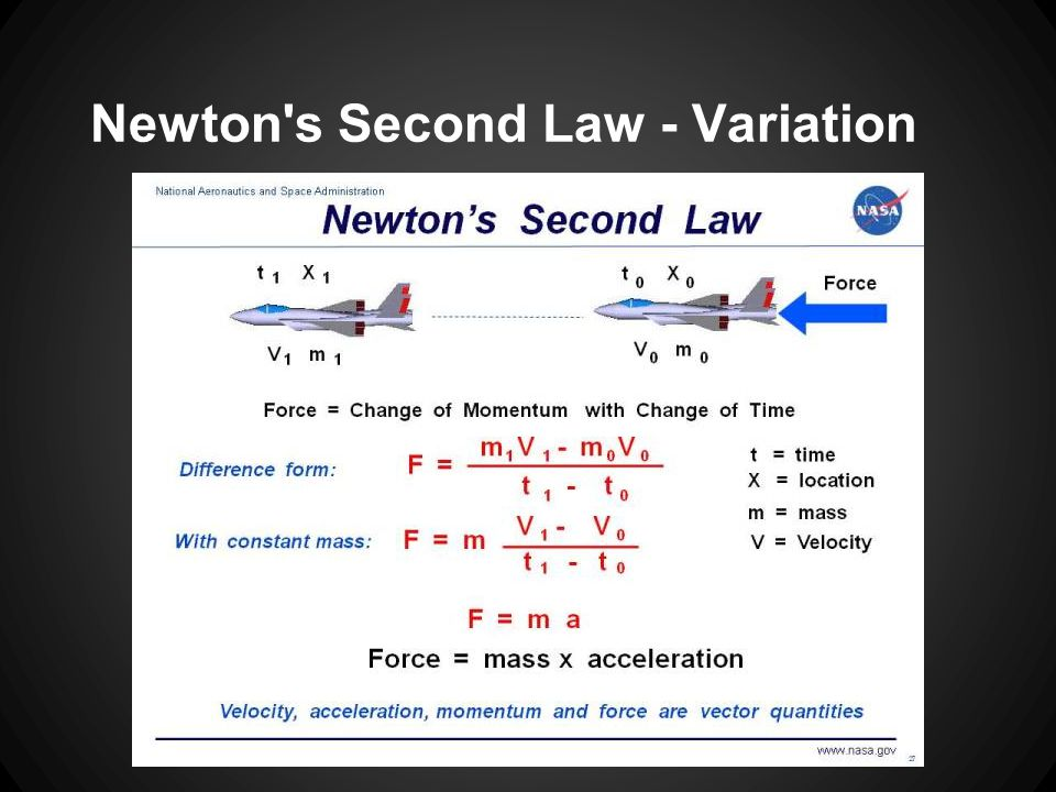 Newton's Second Law - Variation