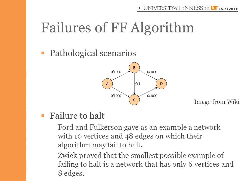 Failures of FF Algorithm  Pathological scenarios  Failure to halt – Ford and Fulkerson gave as an example a network with 10 vertices and 48 edges on which their algorithm may fail to halt.