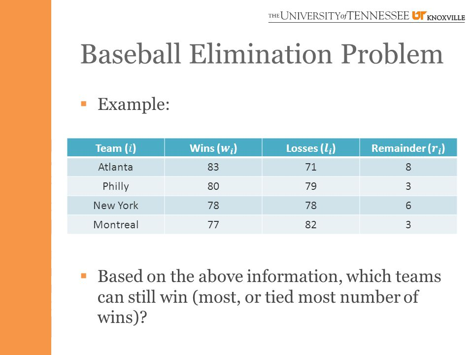 Baseball Elimination Problem  Example:  Based on the above information, which teams can still win (most, or tied most number of wins).