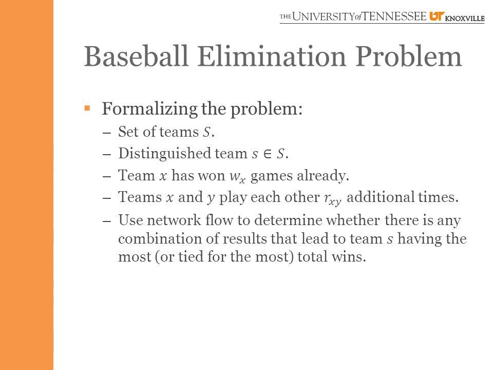 Baseball Elimination Problem
