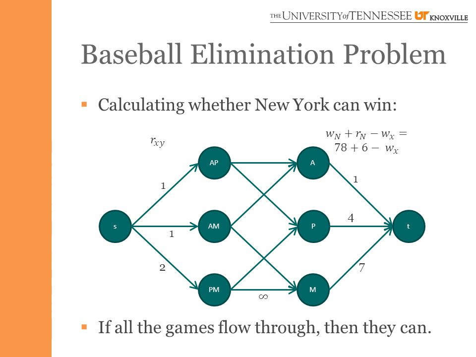  Calculating whether New York can win:  If all the games flow through, then they can.