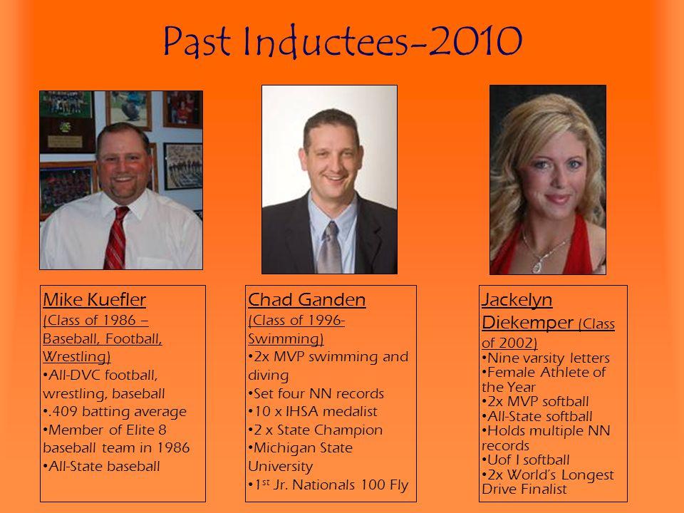 Past Inductees-2010 Mike Kuefler (Class of 1986 – Baseball, Football, Wrestling) All-DVC football, wrestling, baseball.409 batting average Member of E