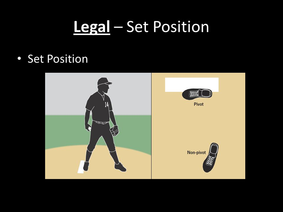 Illegal – Set or Wind-up Position Hybrid Illegal Position