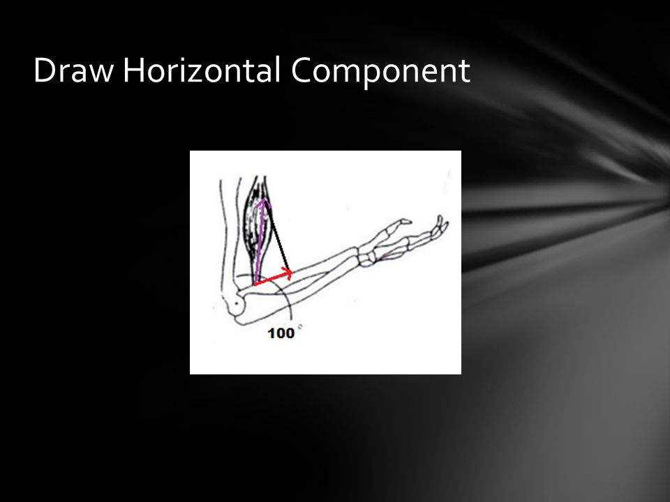 Draw Horizontal Component