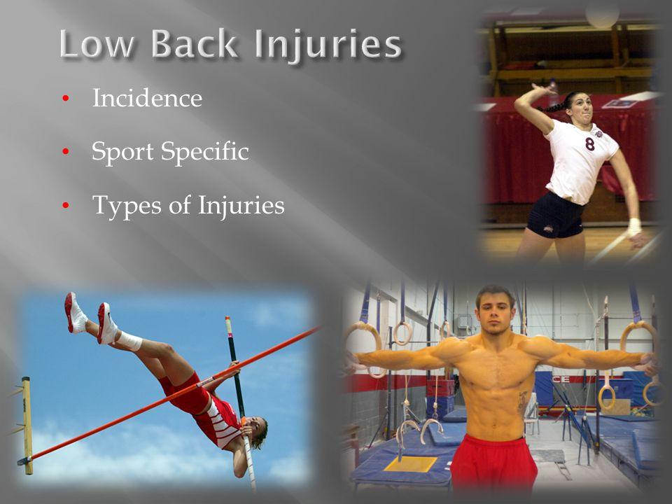 Flexibility Core Stabilization Exercises Postural Training