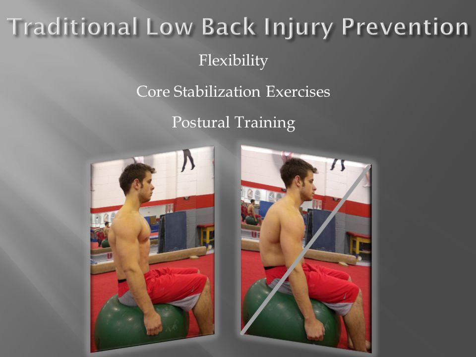 Local Muscle Stabilization programs Pilates, Yoga programs Functional Movement Screenings