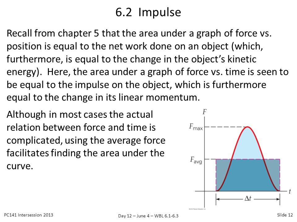 Day 12 – June 4 – WBL 6.1-6.3 Recall from chapter 5 that the area under a graph of force vs. position is equal to the net work done on an object (whic