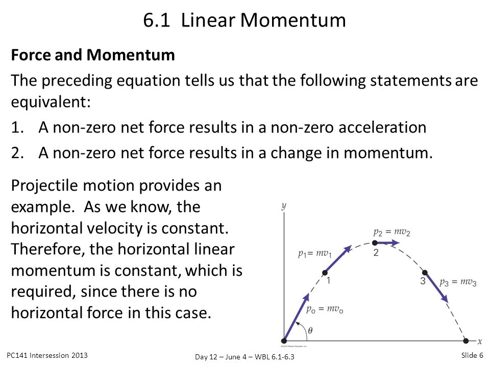 Day 12 – June 4 – WBL 6.1-6.3 Problem #6: Conserved Linear Momentum PC141 Intersession 2013Slide 17 WBL LP 6.9 The linear momentum of an object is conserved if A the force acting on the object is conservative B a single, unbalanced internal force is acting on the object C the mechanical energy is conserved D none of the preceding