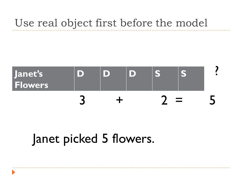 Use real object first before the model Janet's Flowers DDDSS 3 + 2 = 5 Janet picked 5 flowers.
