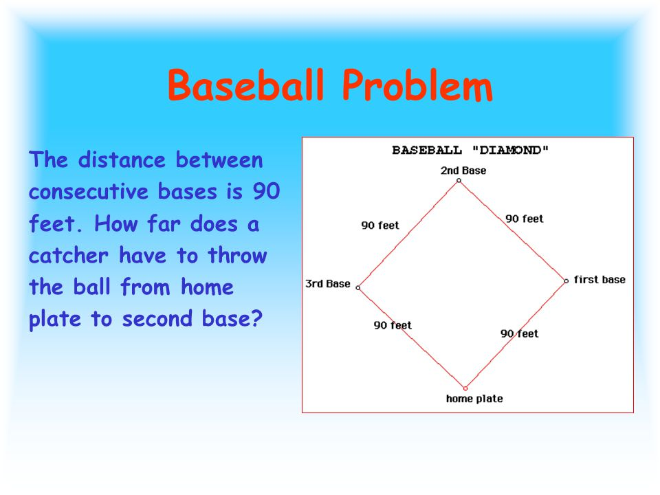 Baseball Problem A baseball diamond is really a square.