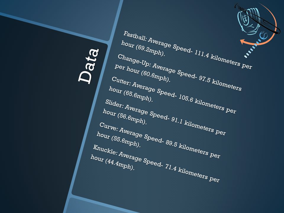 Data Fastball: Average Speed- 111.4 kilometers per hour (69.2mph).