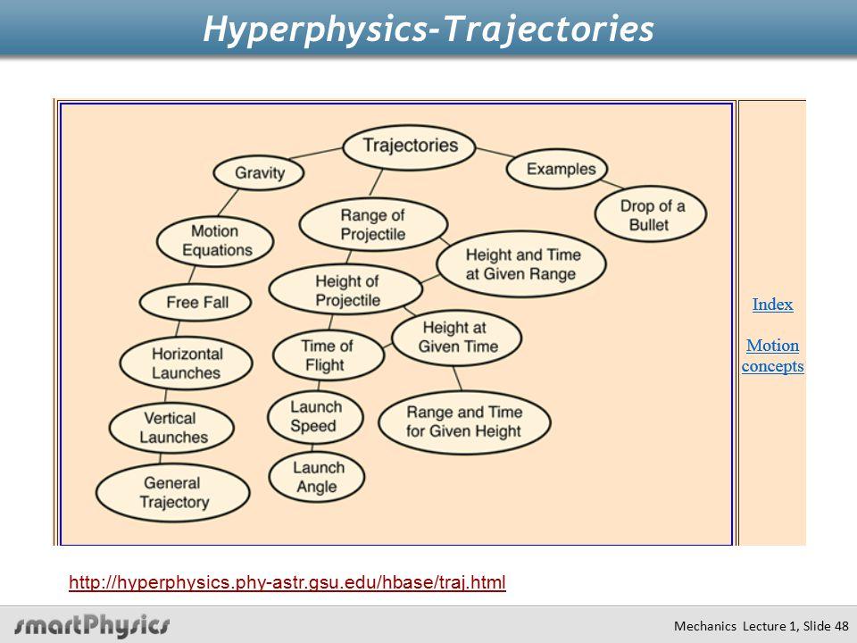 Hyperphysics-Trajectories Mechanics Lecture 1, Slide 48 http://hyperphysics.phy-astr.gsu.edu/hbase/traj.html