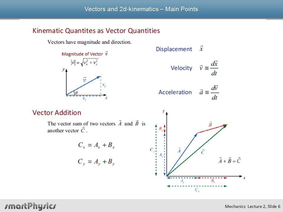 Mechanics Lecture 2, Slide 6 Vectors and 2d-kinematics – Main Points