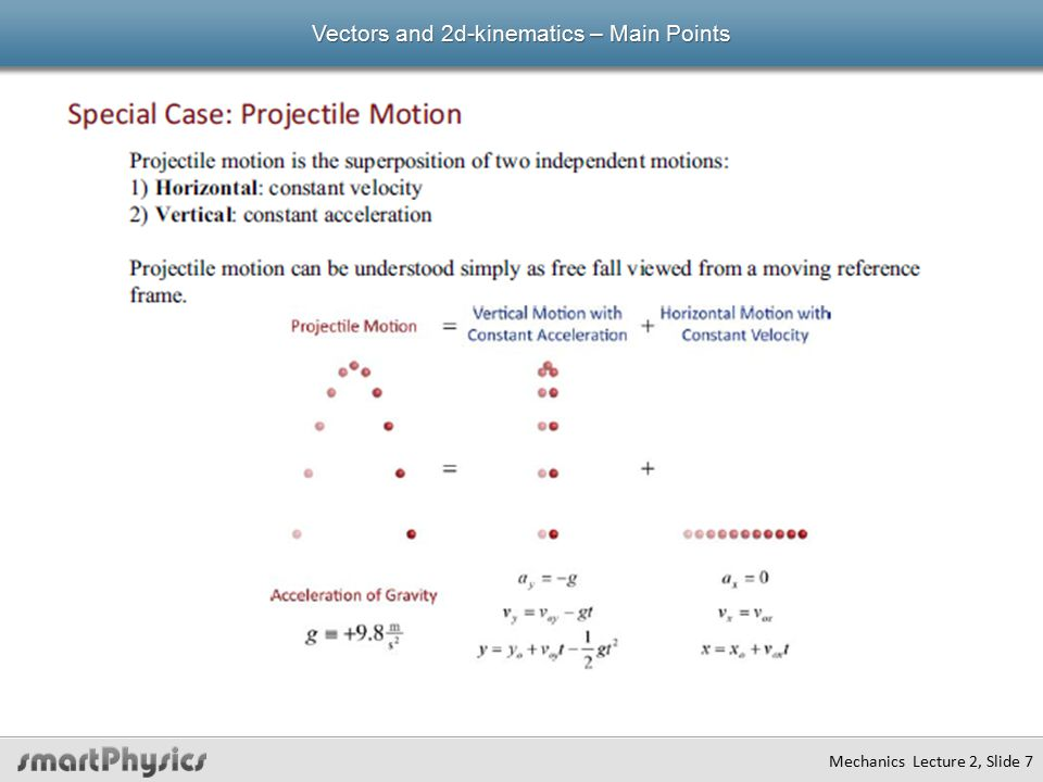 Mechanics Lecture 2, Slide 7 Vectors and 2d-kinematics – Main Points