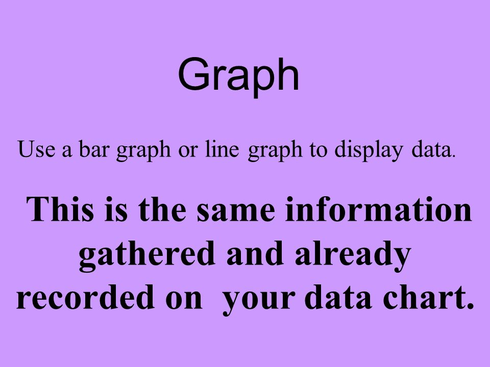 Use a bar graph or line graph to display data. This is the same information gathered and already recorded on your data chart.