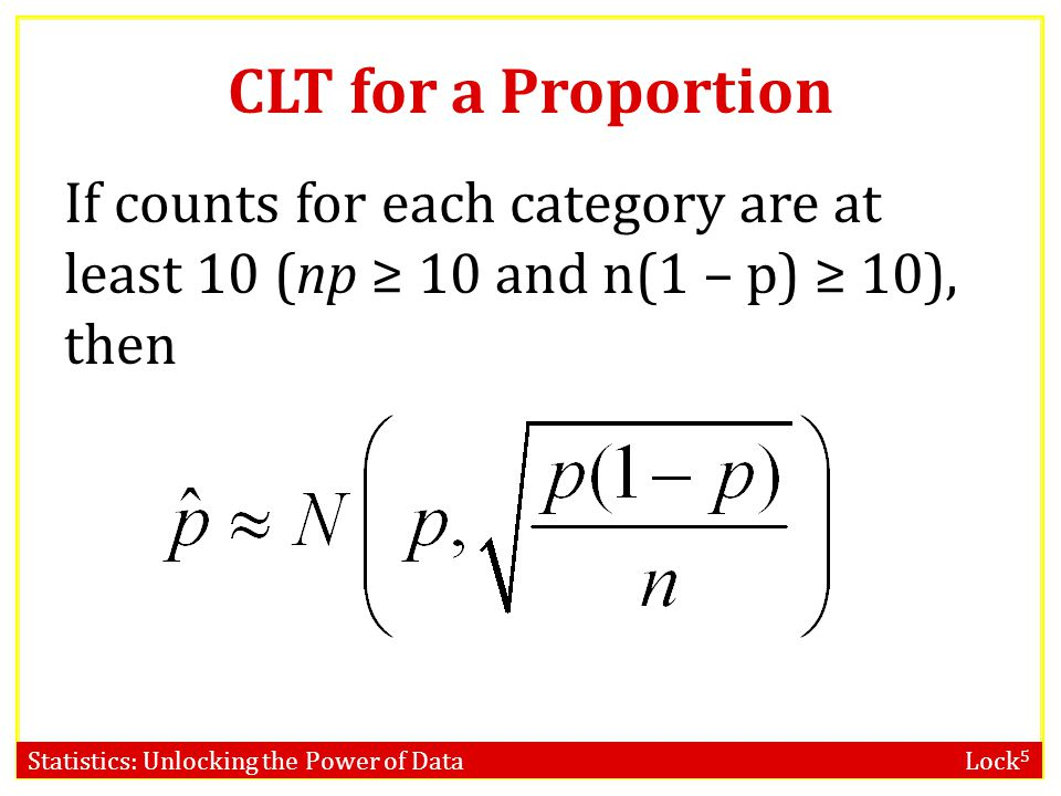 If counts for each category are at least 10 (np ≥ 10 and n(1 – p) ≥ 10), then CLT for a Proportion