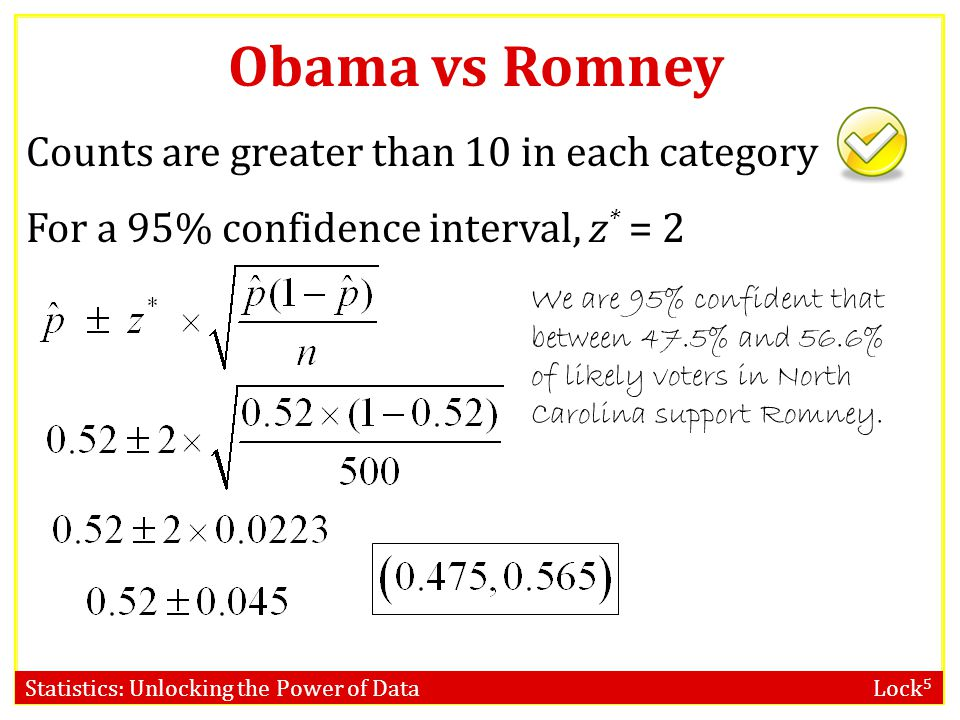 Statistics: Unlocking the Power of Data Lock 5 Counts are greater than 10 in each category For a 95% confidence interval, z * = 2 Obama vs Romney We are 95% confident that between 47.5% and 56.6% of likely voters in North Carolina support Romney.