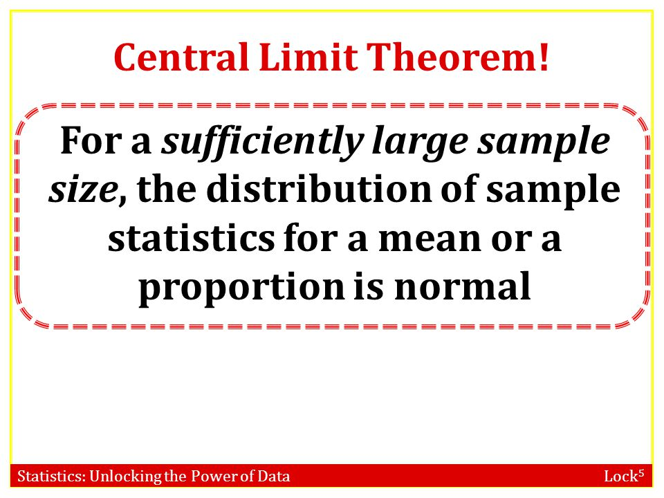Statistics: Unlocking the Power of Data Lock 5 Central Limit Theorem.