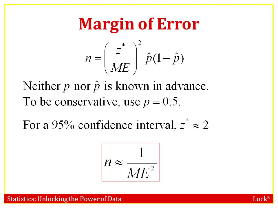 Statistics: Unlocking the Power of Data Lock 5 Margin of Error