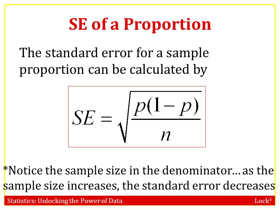 Statistics: Unlocking the Power of Data Lock 5 The standard error for a sample proportion can be calculated by SE of a Proportion *Notice the sample size in the denominator… as the sample size increases, the standard error decreases