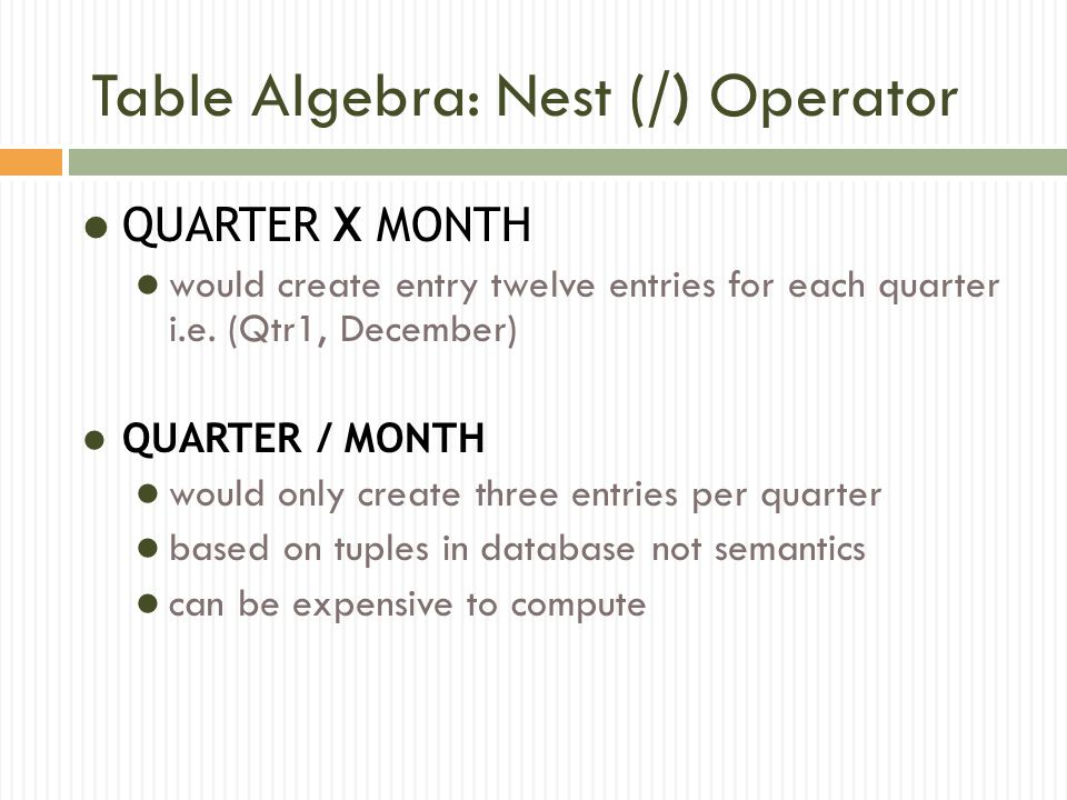 Table Algebra: Nest (/) Operator QUARTER X MONTH would create entry twelve entries for each quarter i.e.
