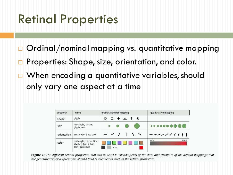 Retinal Properties  Ordinal/nominal mapping vs.