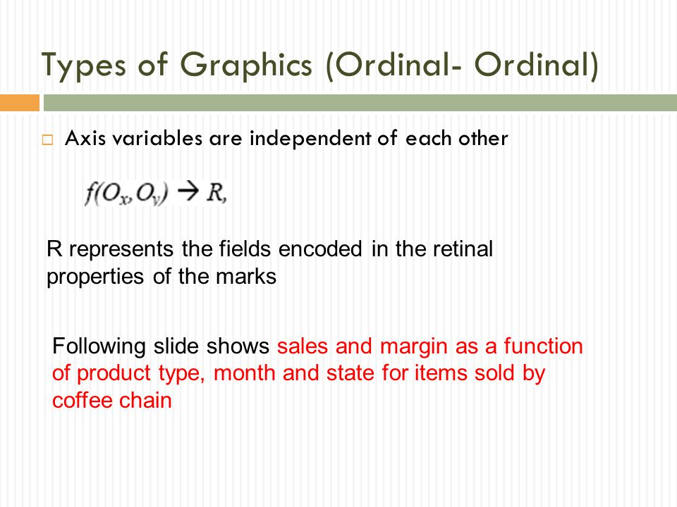 Types of Graphics (Ordinal- Ordinal)  Axis variables are independent of each other R represents the fields encoded in the retinal properties of the marks Following slide shows sales and margin as a function of product type, month and state for items sold by coffee chain