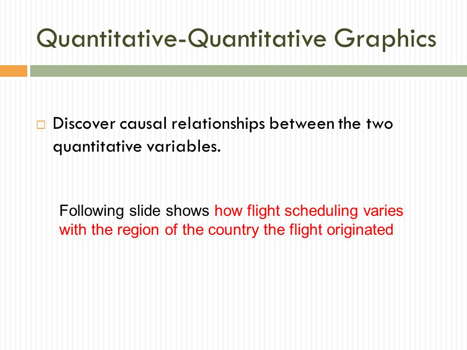Quantitative-Quantitative Graphics  Discover causal relationships between the two quantitative variables.
