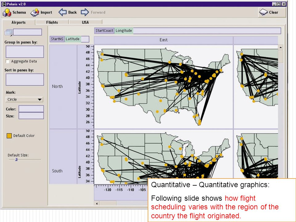 Quantitative – Quantitative graphics: Following slide shows how flight scheduling varies with the region of the country the flight originated.