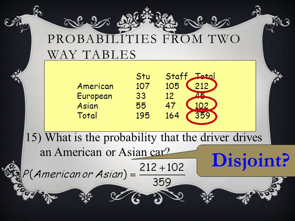 PROBABILITIES FROM TWO WAY TABLES StuStaffTotal American107105212 European331245 Asian5547102 Total195164359 16) What is the probability that the driver is staff or drives an Asian car.