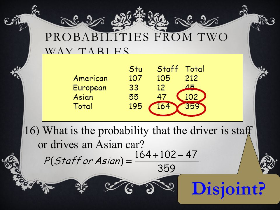 PROBABILITIES FROM TWO WAY TABLES StuStaffTotal American107105212 European331245 Asian5547102 Total195164359 17) If the driver is a student, what is the probability that they drive an American car.