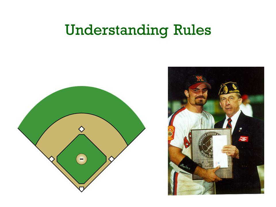 Understanding Rules