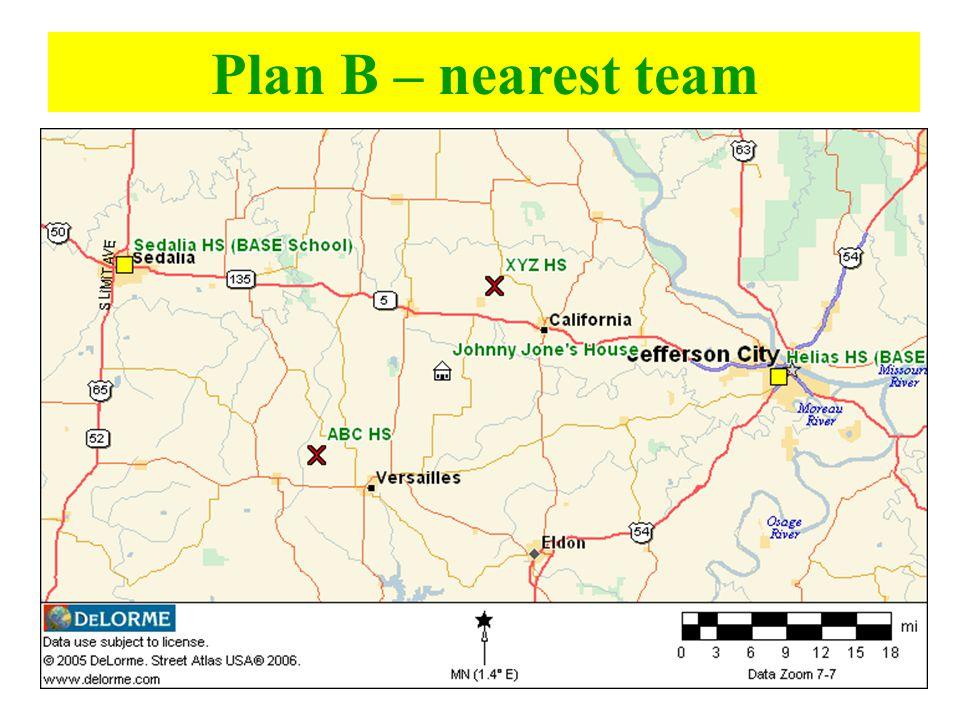Plan B – nearest team