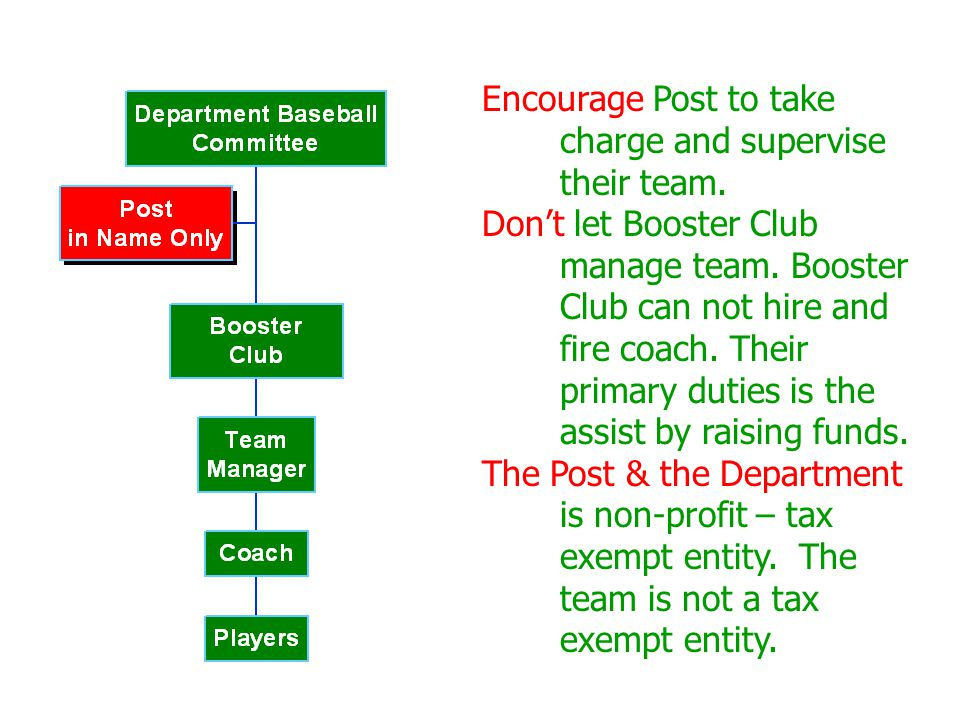 Encourage Post to take charge and supervise their team. Don't let Booster Club manage team. Booster Club can not hire and fire coach. Their primary du