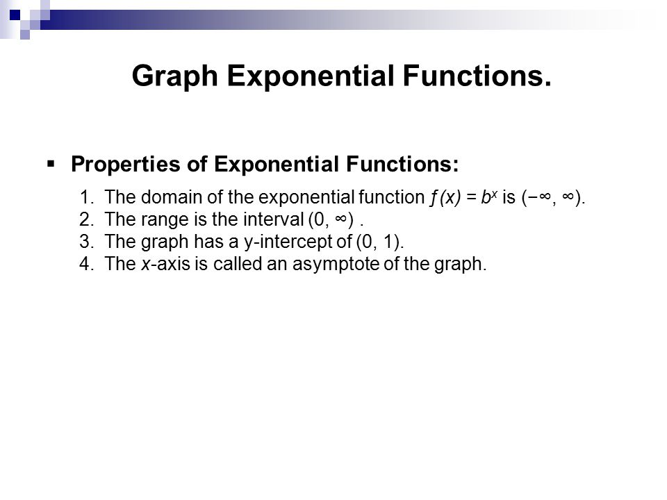 Graph Exponential Functions.