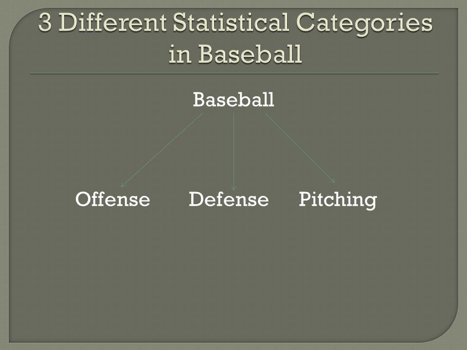 Baseball Offense Defense Pitching