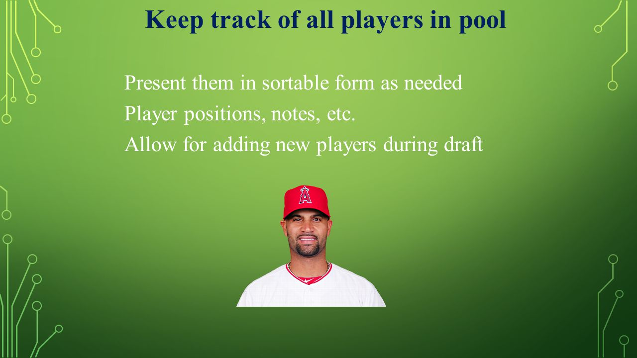 Keep track of all players in pool Present them in sortable form as needed Player positions, notes, etc. Allow for adding new players during draft