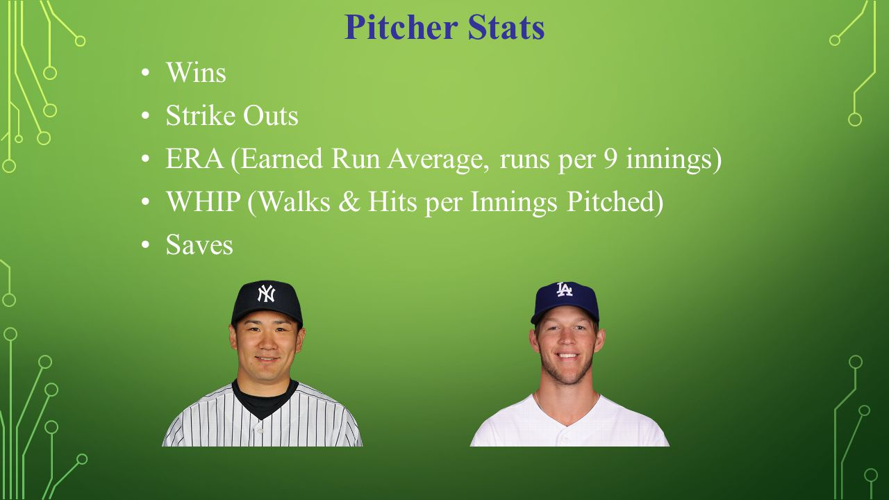 Pitcher Stats Wins Strike Outs ERA (Earned Run Average, runs per 9 innings) WHIP (Walks & Hits per Innings Pitched) Saves