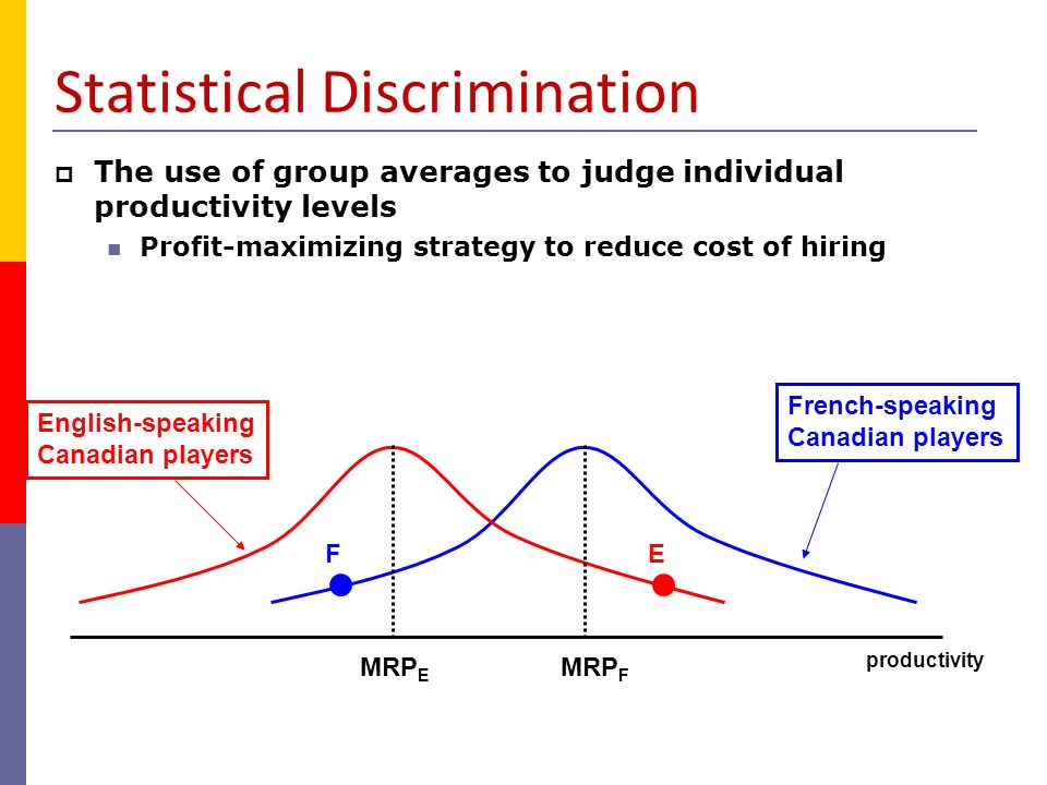 Economic Findings on Pay Discrimination  There is evidence that pay discrimination existed in pro team sports in the past.