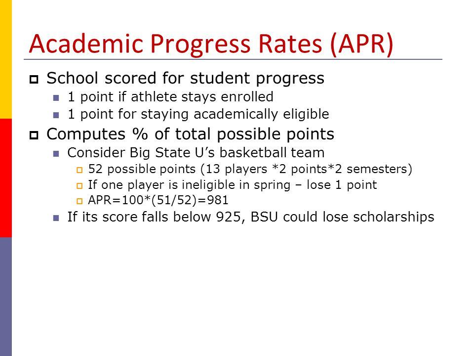 Entry Barrier or Academic Standards.
